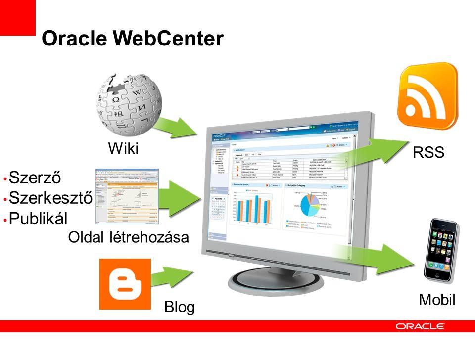 Oracle WebCenter Szerző Szerkesztő Publikál Wiki RSS Oldal létrehozása Blog Mobil