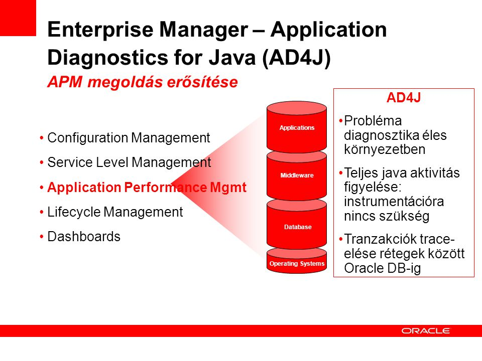 Enterprise Manager – Application Diagnostics for Java (AD4J) APM megoldás erősítése Operating Systems Database Middleware Applications Configuration M