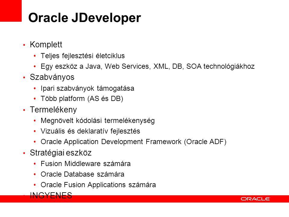 Oracle JDeveloper Komplett Teljes fejlesztési életciklus Egy eszköz a Java, Web Services, XML, DB, SOA technológiákhoz Szabványos Ipari szabványok támogatása Több platform (AS és DB) Termelékeny Megnövelt kódolási termelékenység Vizuális és deklaratív fejlesztés Oracle Application Development Framework (Oracle ADF) Stratégiai eszköz Fusion Middleware számára Oracle Database számára Oracle Fusion Applications számára INGYENES