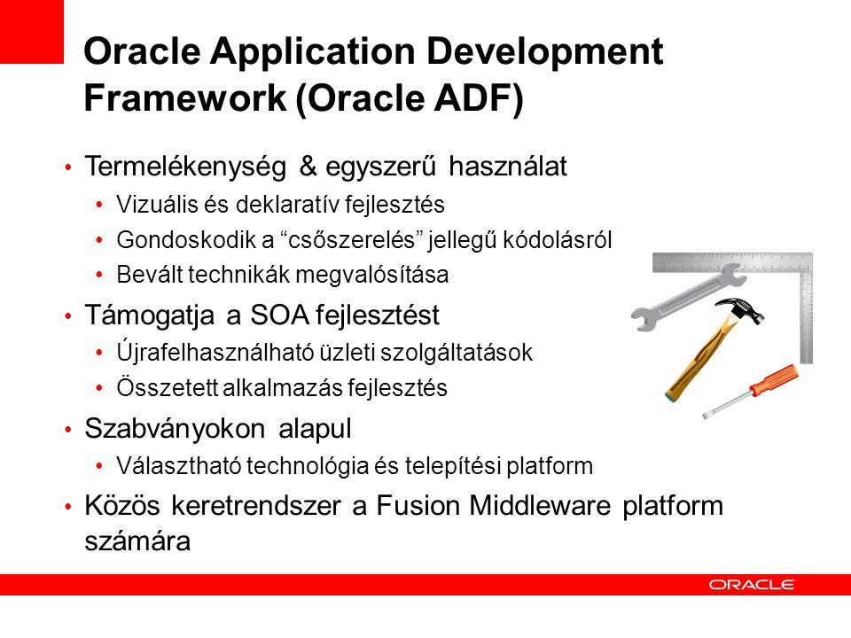 Relational DataXML Data Legacy Data Üzleti szolgáltatások Adat szolgáltatások Modell Vezérlő JSP Nézet Desktop Browser Metadata Services Struts ADFm (JSR 227) Java EJB Toplink OfficeSwing BAMADF BCPortlet BIXML BPEL Web Services JSF/ADFc JSF ADF Faces Packaged Apps Oracle ADF Architecture