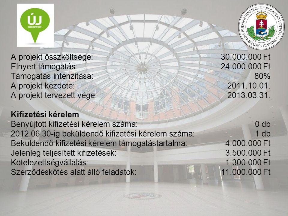 A projekt összköltsége:30.000.000 Ft Elnyert támogatás:24.000.000 Ft Támogatás intenzitása:80% A projekt kezdete:2011.10.01. A projekt tervezett vége: