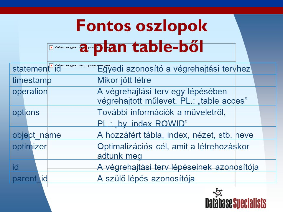 6 Fontos oszlopok a plan table-ből statement_id Egyedi azonosító a végrehajtási tervhez timestampMikor jött létre operationA végrehajtási terv egy lépésében végrehajtott műlevet.