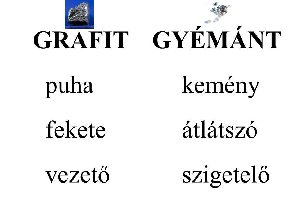 gyémánt sp 3 grafit sp 2  5.4 eV  1.7 eV d CC  0,154 nmd CC  0,142 nm -16 meV / szénatom SÁVSZERKEZET