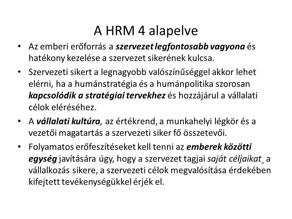 A HRM 4 alapelve Az emberi erőforrás a szervezet legfontosabb vagyona és hatékony kezelése a szervezet sikerének kulcsa.