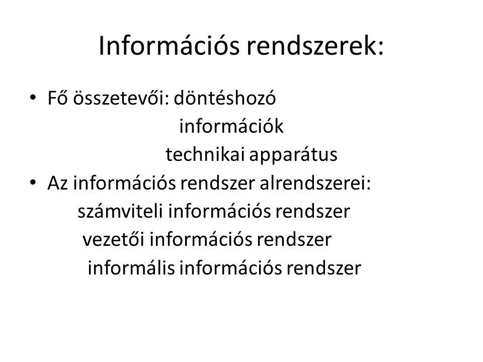 Információs rendszerek: Fő összetevői: döntéshozó információk technikai apparátus Az információs rendszer alrendszerei: számviteli információs rendszer vezetői információs rendszer informális információs rendszer