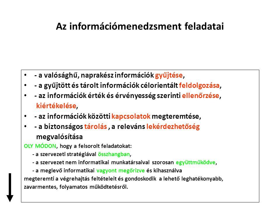 Az információmenedzsment feladatai - a valósághű, naprakész információk gyűjtése, - a gyűjtött és tárolt információk célorientált feldolgozása, - az információk érték és érvényesség szerinti ellenőrzése, kiértékelése, - az információk közötti kapcsolatok megteremtése, - a biztonságos tárolás, a releváns lekérdezhetőség megvalósítása OLY MÓDON, hogy a felsorolt feladatokat: - a szervezeti stratégiával összhangban, - a szervezet nem informatikai munkatársaival szorosan együttműködve, - a meglevő informatikai vagyont megőrizve és kihasználva megteremti a végrehajtás feltételeit és gondoskodik a lehető leghatékonyabb, zavarmentes, folyamatos működtetésről.