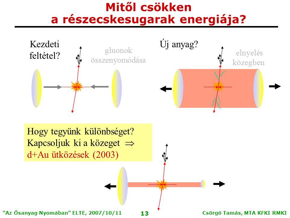 Csörgő Tamás, MTA KFKI RMKI 13 Az Ősanyag Nyomában ELTE, 2007/10/11 Mitől csökken a részecskesugarak energiája.