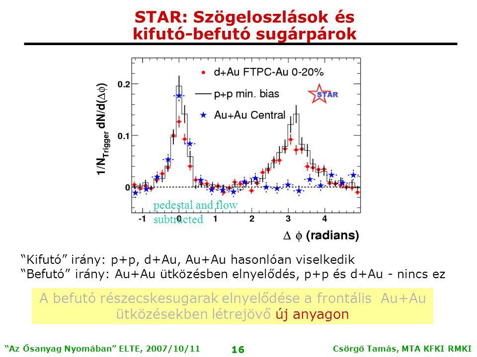 Csörgő Tamás, MTA KFKI RMKI 16 Az Ősanyag Nyomában ELTE, 2007/10/11 STAR: Szögeloszlások és kifutó-befutó sugárpárok pedestal and flow subtracted Kifutó irány: p+p, d+Au, Au+Au hasonlóan viselkedik Befutó irány: Au+Au ütközésben elnyelődés, p+p és d+Au - nincs ez A befutó részecskesugarak elnyelődése a frontális Au+Au ütközésekben létrejövő új anyagon