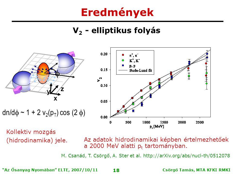 Csörgő Tamás, MTA KFKI RMKI 18 Az Ősanyag Nyomában ELTE, 2007/10/11 Eredmények V 2 - elliptikus folyás dn/d  ~ 1 + 2 v 2 (p T ) cos (2  )  x y z  Kollektiv mozgás (hidrodinamika) jele.