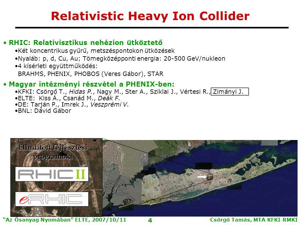 Csörgő Tamás, MTA KFKI RMKI 15 Az Ősanyag Nyomában ELTE, 2007/10/11 Russia: MEPHI - Moscow LPP/LHE JINR - Dubna IHEP - Protvino U.S.