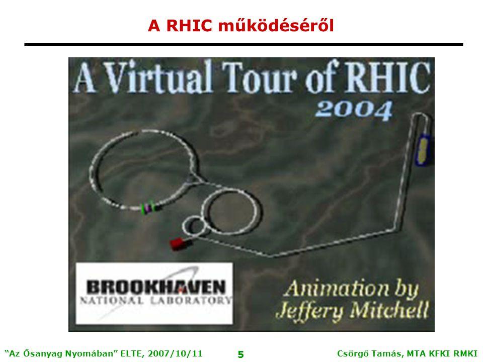 Csörgő Tamás, MTA KFKI RMKI 5 Az Ősanyag Nyomában ELTE, 2007/10/11 A RHIC működéséről