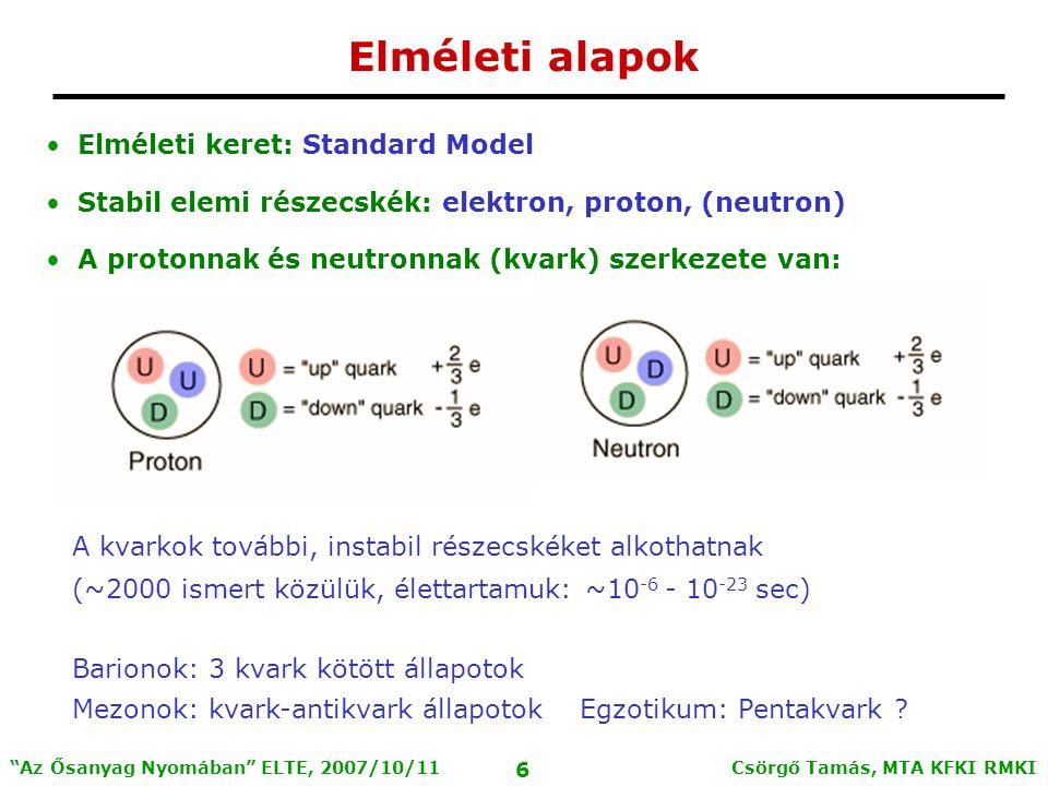 Csörgő Tamás, MTA KFKI RMKI 6 Az Ősanyag Nyomában ELTE, 2007/10/11 Elméleti alapok Elméleti keret: Standard Model Stabil elemi részecskék: elektron, proton, (neutron) A protonnak és neutronnak (kvark) szerkezete van: A kvarkok további, instabil részecskéket alkothatnak (~2000 ismert közülük, élettartamuk: ~10 -6 - 10 -23 sec) Barionok: 3 kvark kötött állapotok Mezonok: kvark-antikvark állapotok Egzotikum: Pentakvark ?