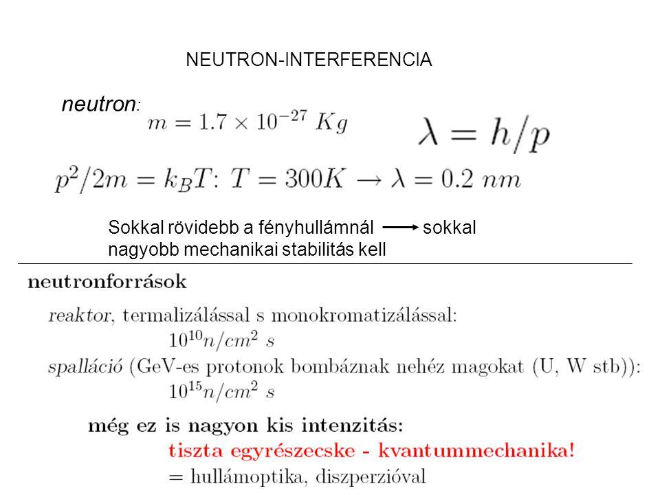 NEUTRON-INTERFERENCIA neutron : Sokkal rövidebb a fényhullámnál sokkal nagyobb mechanikai stabilitás kell