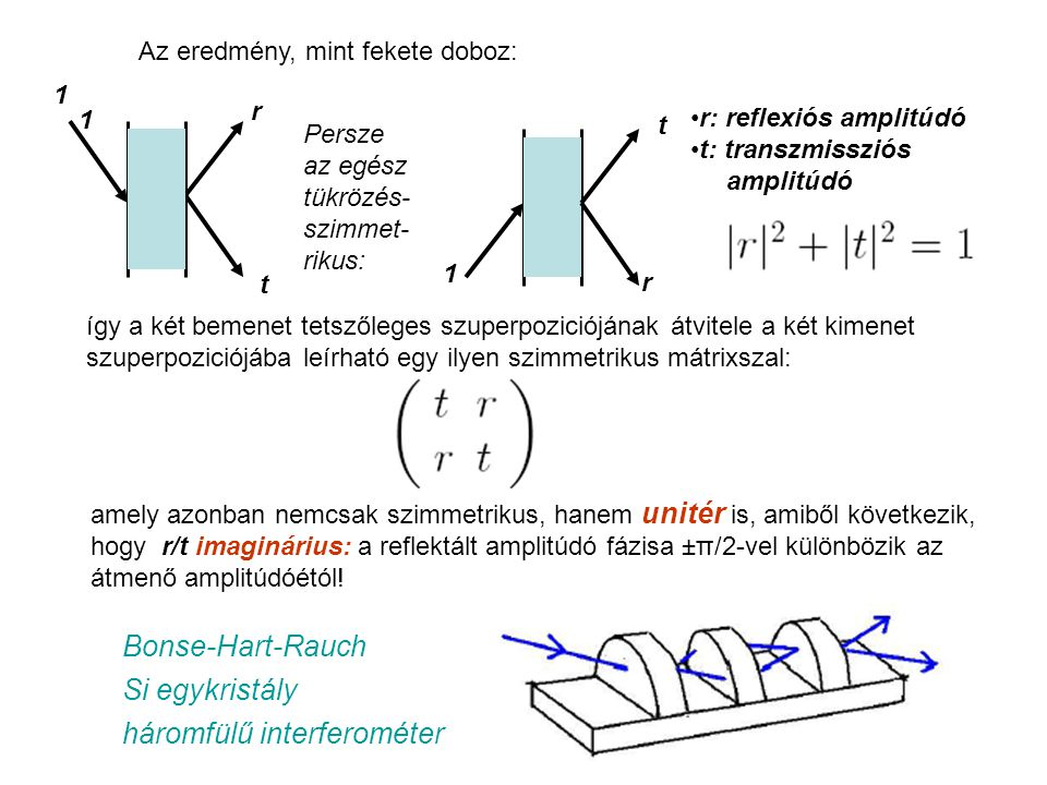 Az eredmény, mint fekete doboz: 1 1 t 1 t r r Persze az egész tükrözés- szimmet- rikus: így a két bemenet tetszőleges szuperpoziciójának átvitele a két kimenet szuperpoziciójába leírható egy ilyen szimmetrikus mátrixszal: r: reflexiós amplitúdó t: transzmissziós amplitúdó amely azonban nemcsak szimmetrikus, hanem unitér is, amiből következik, hogy r/t imaginárius: a reflektált amplitúdó fázisa ±π/2-vel különbözik az átmenő amplitúdóétól.