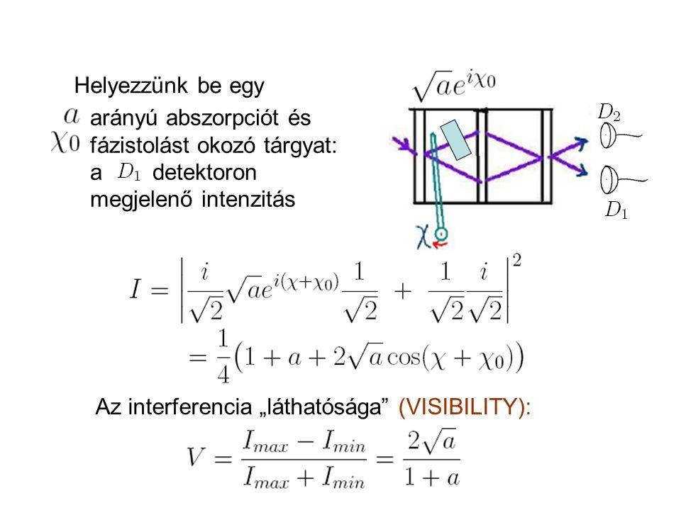 """arányú abszorpciót és fázistolást okozó tárgyat: a detektoron megjelenő intenzitás Helyezzünk be egy Az interferencia """"láthatósága (VISIBILITY):"""