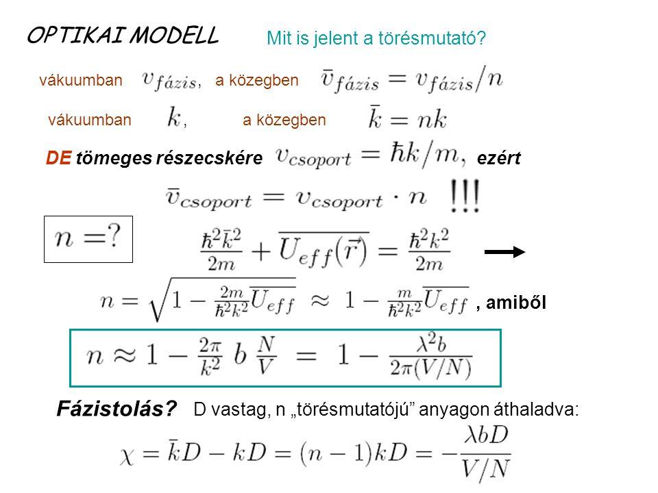 Mit is jelent a törésmutató. vákuumban, a közegben DE tömeges részecskére ezért, amiből Fázistolás.