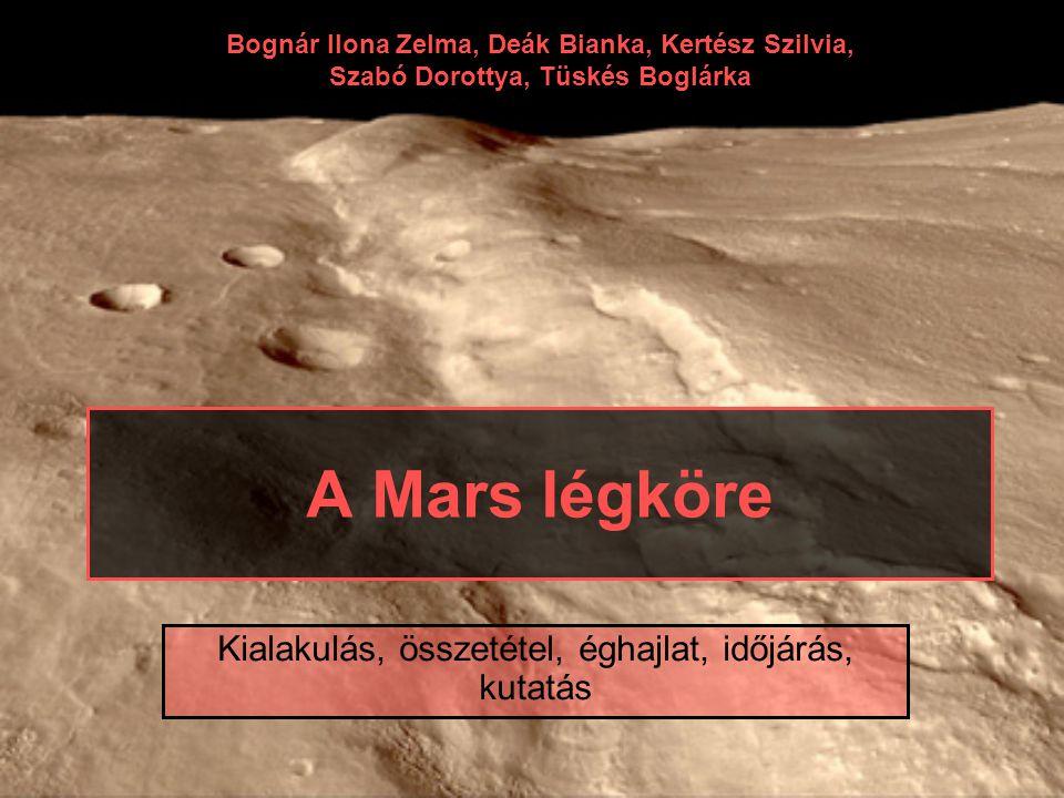 A Mars légköre Kialakulás, összetétel, éghajlat, időjárás, kutatás Bognár Ilona Zelma, Deák Bianka, Kertész Szilvia, Szabó Dorottya, Tüskés Boglárka