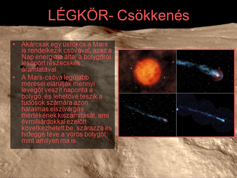 LÉGKÖR- Csökkenés Akárcsak egy üstökös a Mars is rendelkezik csóvával, azaz a Nap energiája által a bolygóról lesöpört részecskék áramlatával A Mars-csóva legújabb mérései elárulják mennyi levegőt veszít naponta a bolygó, és lehetővé teszik a tudósok számára azon hatalmas elszivárgás mértékének kiszámítását, ami évmilliárdokkal ezelőtt következhetett be, szárazzá és hideggé téve a vörös bolygót, mint amilyen ma is