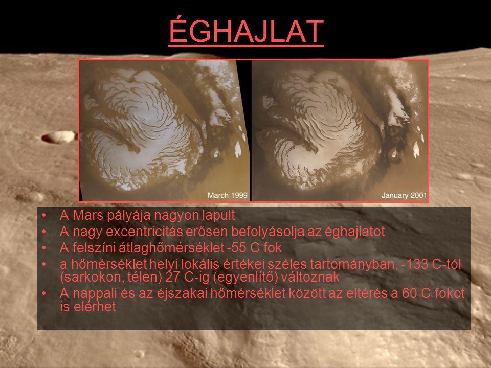 ÉGHAJLAT A Mars pályája nagyon lapult A nagy excentricitás erősen befolyásolja az éghajlatot A felszíni átlaghőmérséklet -55 C fok a hőmérséklet helyi lokális értékei széles tartományban, -133 C-tól (sarkokon, télen) 27 C-ig (egyenlítő) változnak A nappali és az éjszakai hőmérséklet között az eltérés a 60 C fokot is elérhet