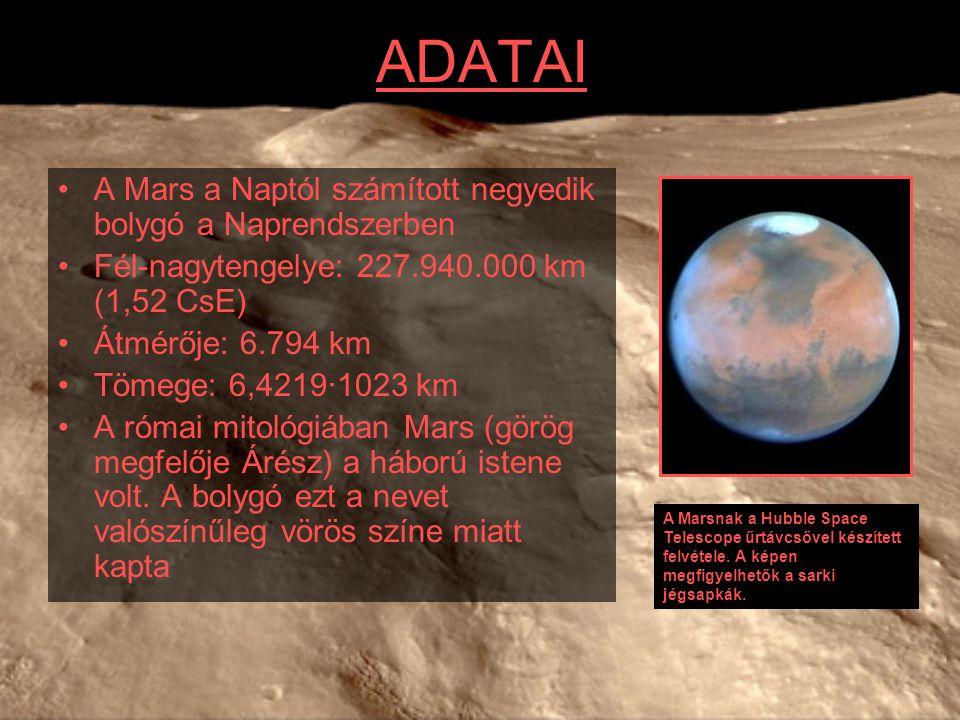 ADATAI A Mars a Naptól számított negyedik bolygó a Naprendszerben Fél-nagytengelye: 227.940.000 km (1,52 CsE) Átmérője: 6.794 km Tömege: 6,4219·1023 k