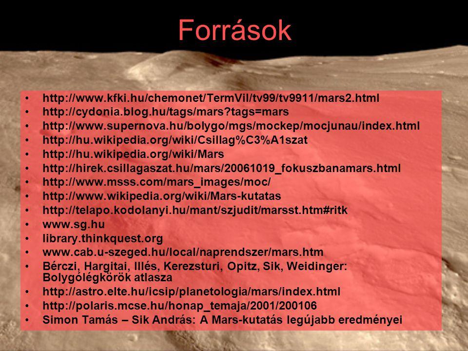 Források http://www.kfki.hu/chemonet/TermVil/tv99/tv9911/mars2.html http://cydonia.blog.hu/tags/mars?tags=mars http://www.supernova.hu/bolygo/mgs/mock