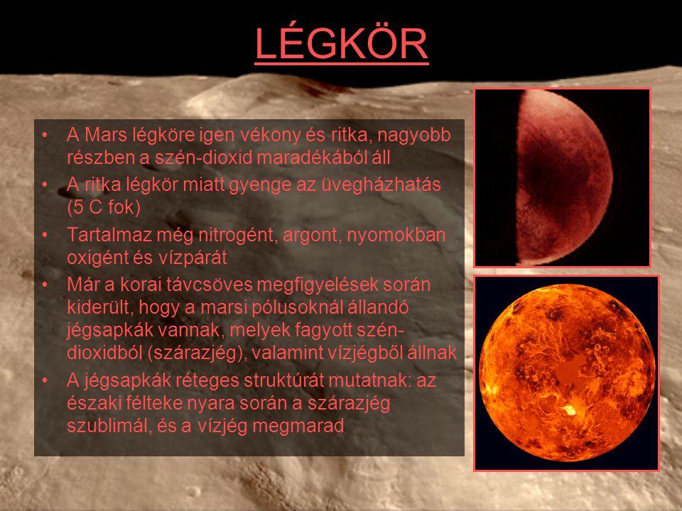 LÉGKÖR A Mars légköre igen vékony és ritka, nagyobb részben a szén-dioxid maradékából áll A ritka légkör miatt gyenge az üvegházhatás (5 C fok) Tartalmaz még nitrogént, argont, nyomokban oxigént és vízpárát Már a korai távcsöves megfigyelések során kiderült, hogy a marsi pólusoknál állandó jégsapkák vannak, melyek fagyott szén- dioxidból (szárazjég), valamint vízjégből állnak A jégsapkák réteges struktúrát mutatnak: az északi félteke nyara során a szárazjég szublimál, és a vízjég megmarad