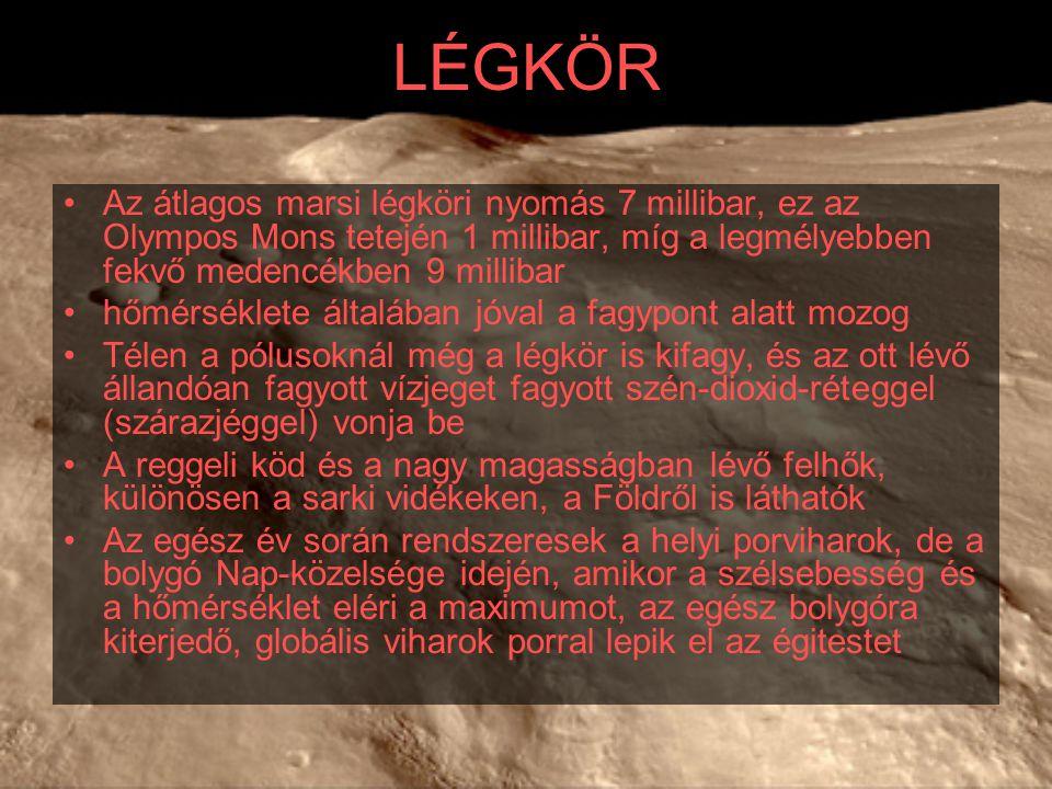 LÉGKÖR Az átlagos marsi légköri nyomás 7 millibar, ez az Olympos Mons tetején 1 millibar, míg a legmélyebben fekvő medencékben 9 millibar hőmérséklete