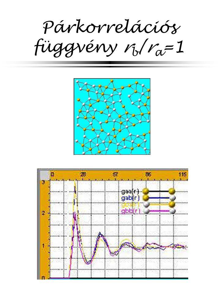 Párkorrelációs függvény r b /r a =1