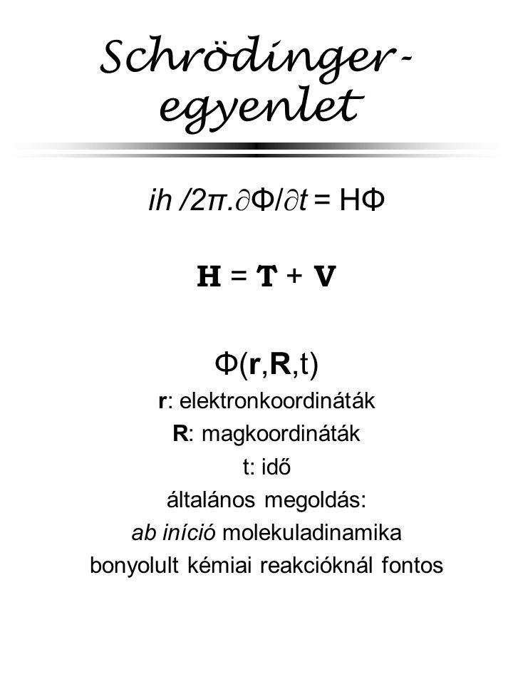 Schrödinger- egyenlet ih  /2π.