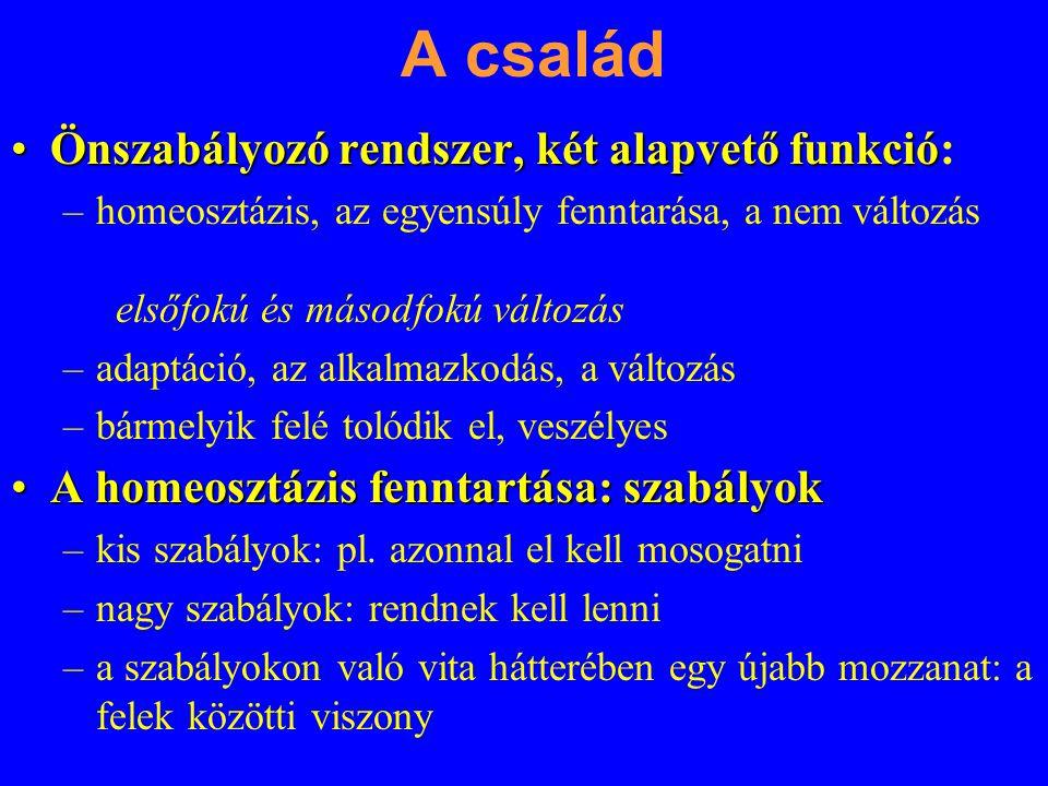 A család Önszabályozó rendszer, két alapvető funkcióÖnszabályozó rendszer, két alapvető funkció: –homeosztázis, az egyensúly fenntarása, a nem változás elsőfokú és másodfokú változás –adaptáció, az alkalmazkodás, a változás –bármelyik felé tolódik el, veszélyes A homeosztázis fenntartása: szabályokA homeosztázis fenntartása: szabályok –kis szabályok: pl.