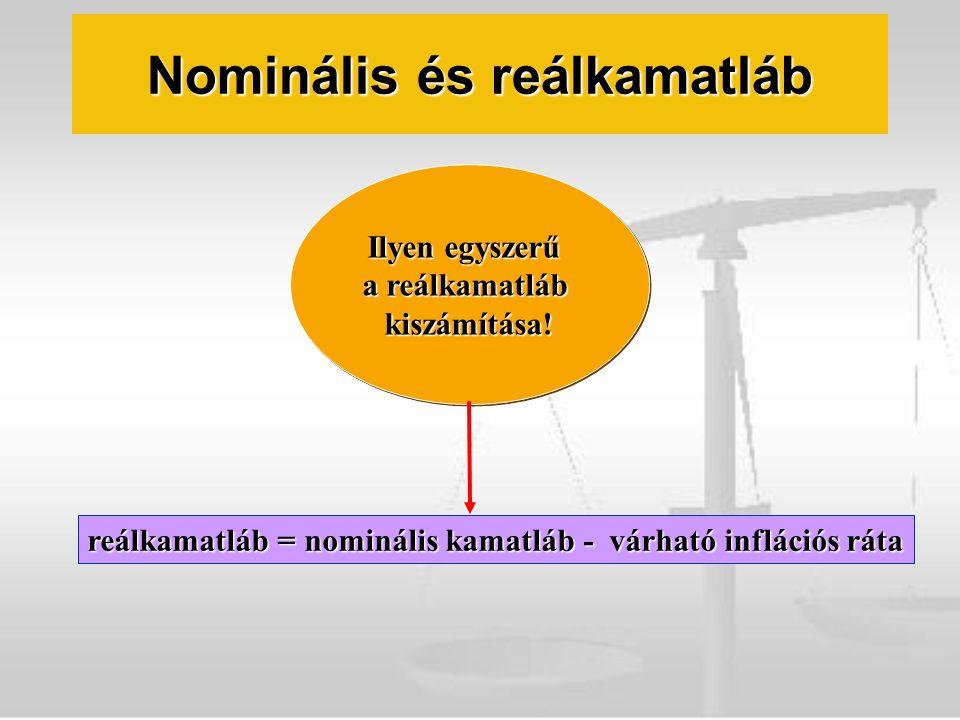 Nominális és reálkamatláb Ilyen egyszerű a reálkamatláb kiszámítása! Ilyen egyszerű a reálkamatláb kiszámítása! reálkamatláb = nominális kamatláb - vá