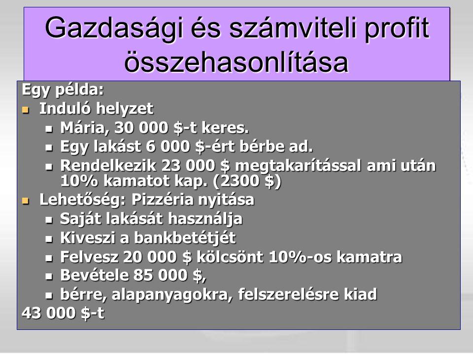 Egy példa: Induló helyzet Induló helyzet Mária, 30 000 $-t keres. Mária, 30 000 $-t keres. Egy lakást 6 000 $-ért bérbe ad. Egy lakást 6 000 $-ért bér