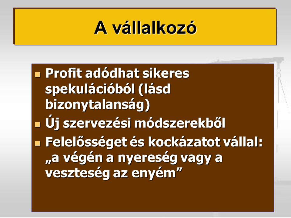 Profit adódhat sikeres spekulációból (lásd bizonytalanság) Profit adódhat sikeres spekulációból (lásd bizonytalanság) Új szervezési módszerekből Új sz