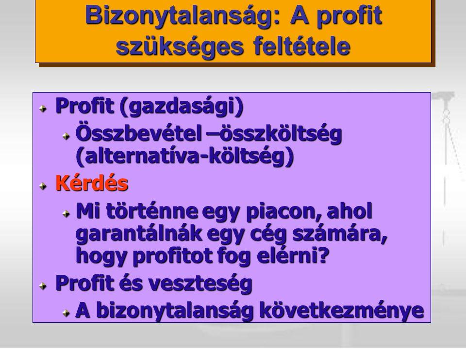 Profit (gazdasági) Összbevétel –összköltség (alternatíva-költség) Kérdés Mi történne egy piacon, ahol garantálnák egy cég számára, hogy profitot fog e