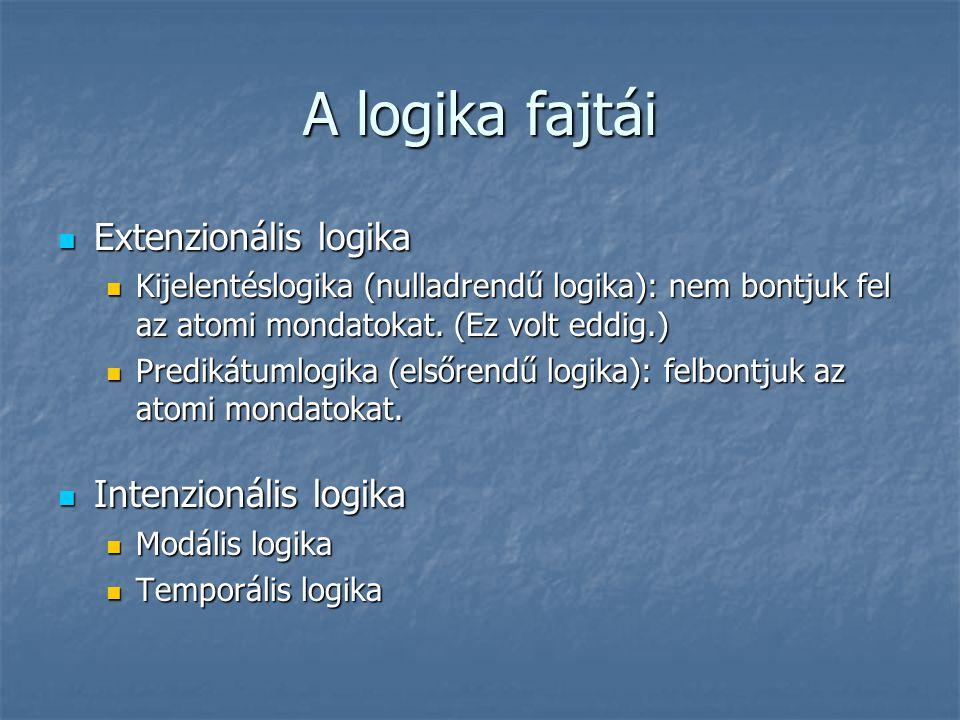 A logika fajtái Extenzionális logika Extenzionális logika Kijelentéslogika (nulladrendű logika): nem bontjuk fel az atomi mondatokat.