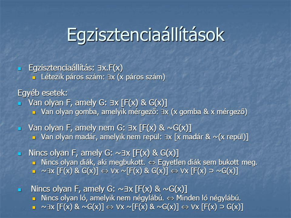 Egzisztenciaállítások Egzisztenciaállítás: ∃ x.F(x) Egzisztenciaállítás: ∃ x.F(x) Létezik páros szám: ∃ x (x páros szám) Létezik páros szám: ∃ x (x páros szám) Egyéb esetek: Van olyan F, amely G: ∃ x [F(x) & G(x)] Van olyan F, amely G: ∃ x [F(x) & G(x)] Van olyan gomba, amelyik mérgező: ∃ x (x gomba & x mérgező) Van olyan gomba, amelyik mérgező: ∃ x (x gomba & x mérgező) Van olyan F, amely nem G: ∃ x [F(x) & ~G(x)] Van olyan F, amely nem G: ∃ x [F(x) & ~G(x)] Van olyan madár, amelyik nem repül: ∃ x [x madár & ~(x repül)] Van olyan madár, amelyik nem repül: ∃ x [x madár & ~(x repül)] Nincs olyan F, amely G: ~ ∃ x [F(x) & G(x)] Nincs olyan F, amely G: ~ ∃ x [F(x) & G(x)] Nincs olyan diák, aki megbukott.