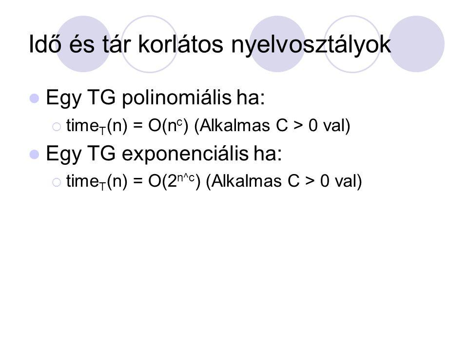 Idő és tár korlátos nyelvosztályok Egy TG polinomiális ha:  time T (n) = O(n c ) (Alkalmas C > 0 val) Egy TG exponenciális ha:  time T (n) = O(2 n^