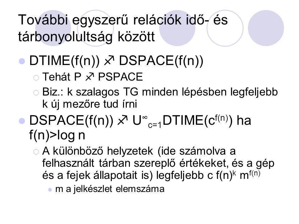 További egyszerű relációk idő- és tárbonyolultság között DTIME(f(n))  DSPACE(f(n))  Tehát P  PSPACE  Biz.: k szalagos TG minden lépésben legfelje