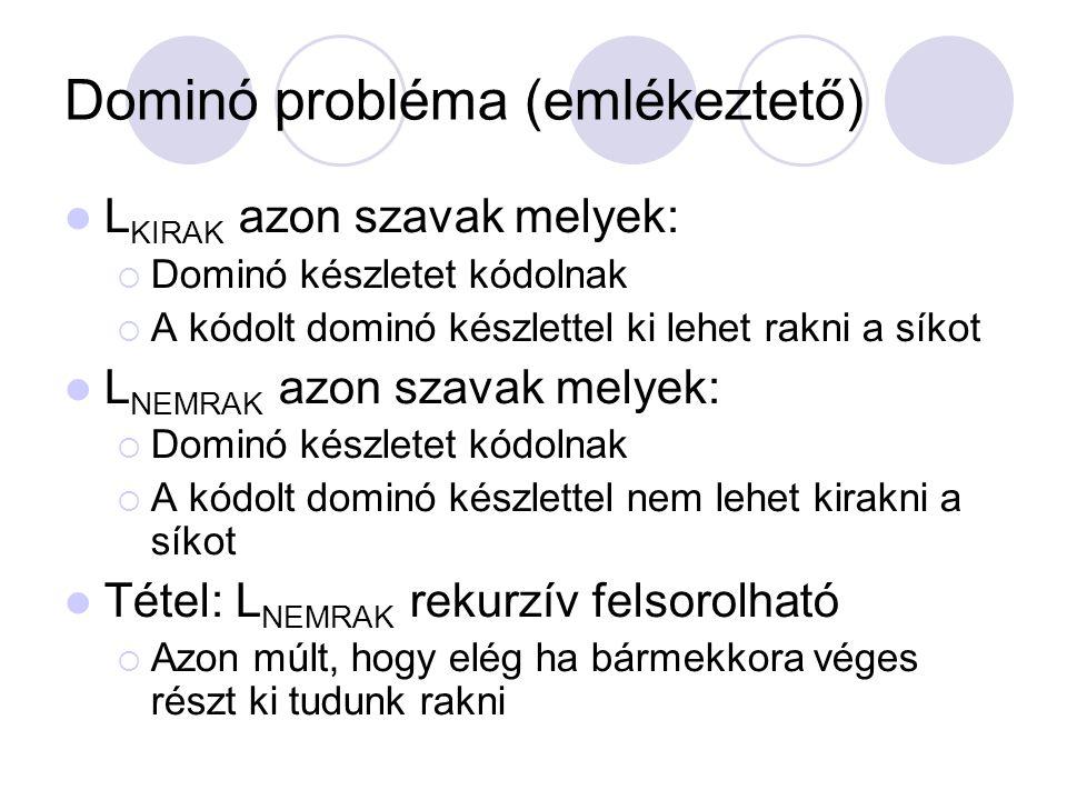 Dominó probléma (emlékeztető) L KIRAK azon szavak melyek:  Dominó készletet kódolnak  A kódolt dominó készlettel ki lehet rakni a síkot L NEMRAK az