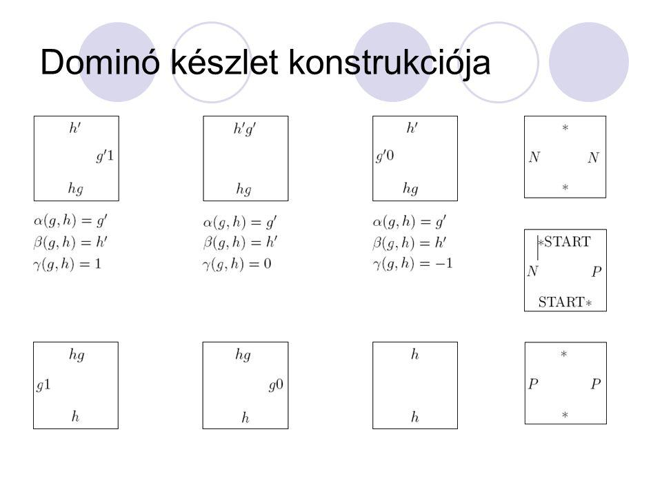 Általános tételek a tár- és időbonyolultságról Ha egy L nyelvhez van olyan L-et eldöntő Turing-gép, melyre minden elég nagy n-re time T (n) ≤ f(n), (ahol f(n) ≥ n minden n-re), akkor olyan L-et felismerő Turing-gép is van, melyre ez az egyenlőtlenség minden n-re fönnáll.