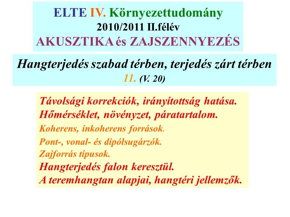12/1983.(V. 12.) MT RENDELET A ZAJ- ÉS REZGÉSVÉDELEMRŐL12/1983.