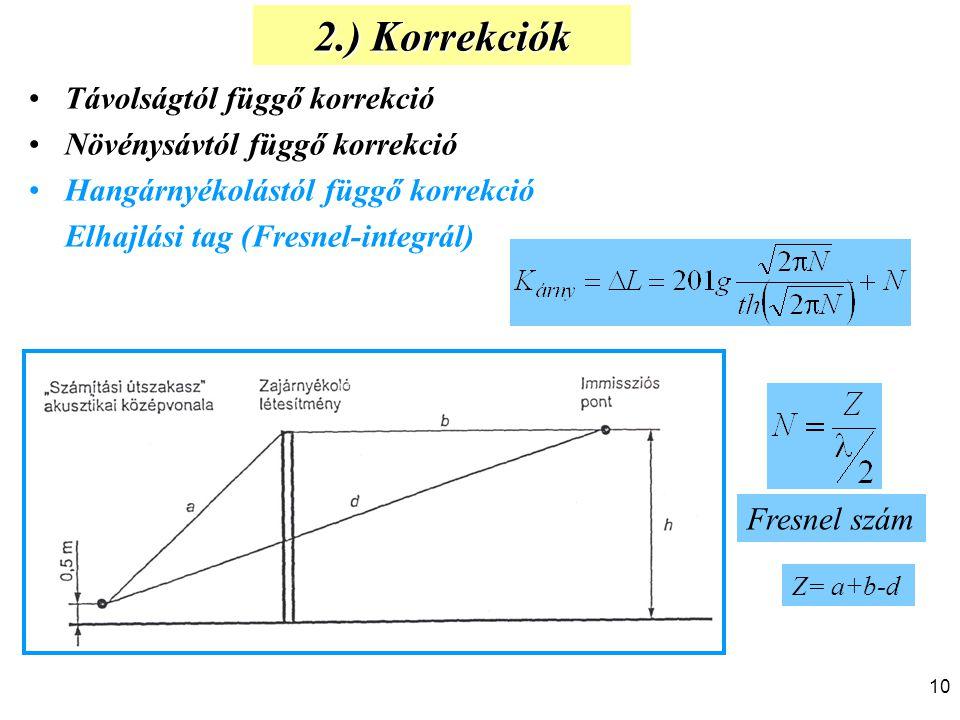 Távolságtól függő korrekció Növénysávtól függő korrekció Hangárnyékolástól függő korrekció Elhajlási tag (Fresnel-integrál) 2.) Korrekciók Fresnel szá