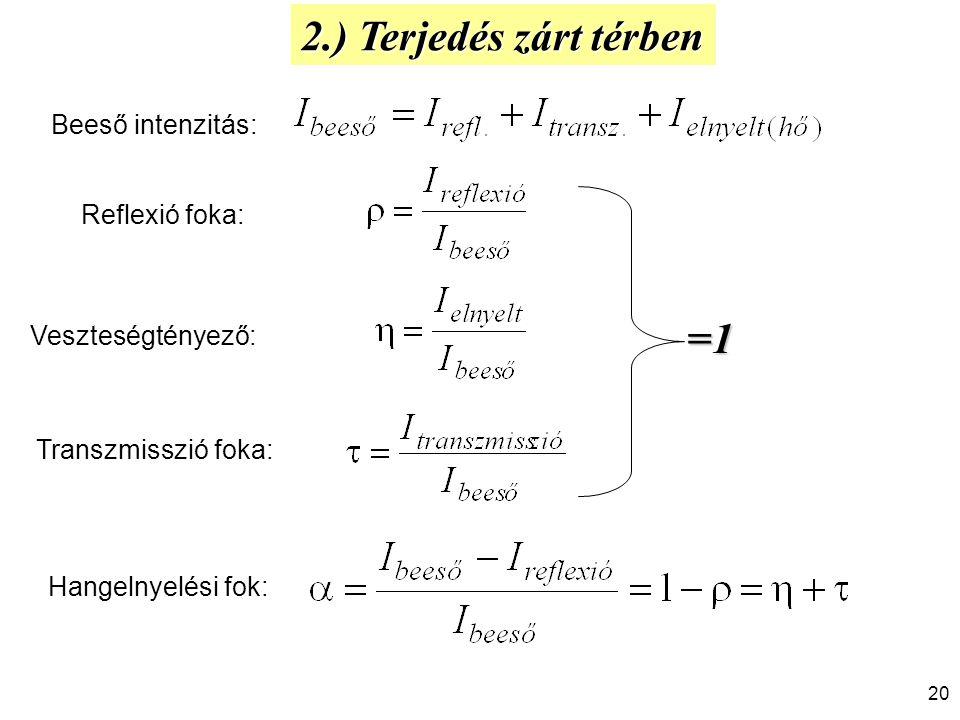 Reflexió foka: Veszteségtényező: Transzmisszió foka: Beeső intenzitás: =1 2.) Terjedés zárt térben Hangelnyelési fok: 20