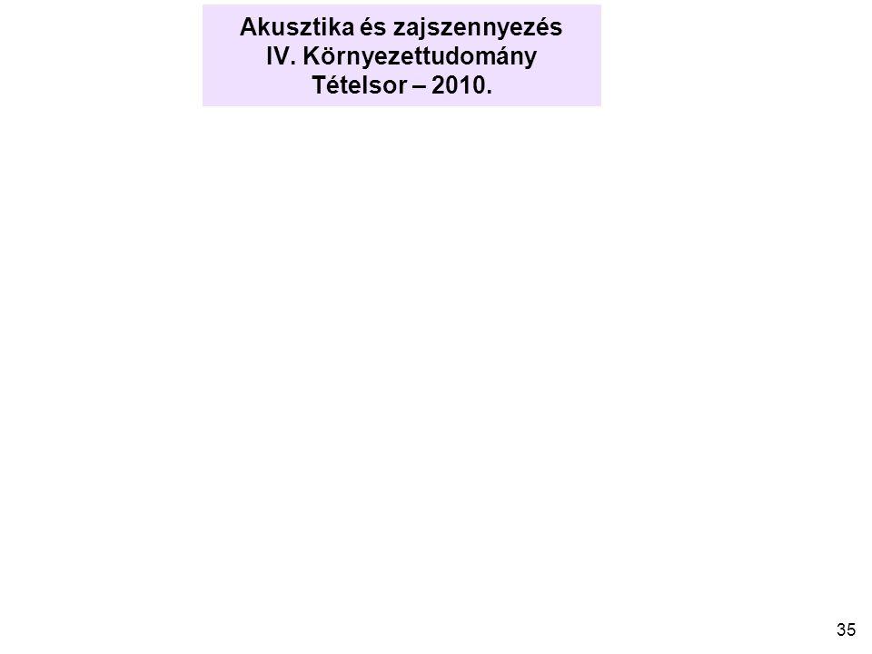 Akusztika és zajszennyezés IV. Környezettudomány Tételsor – 2010. 35