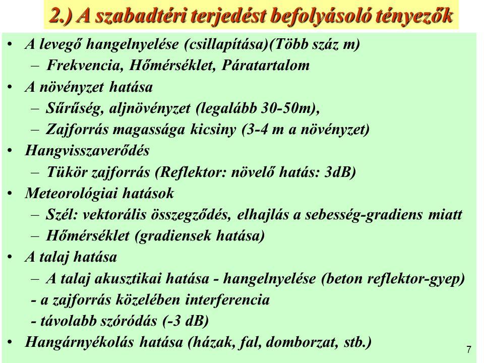 2.) Zajárnyékolás 28
