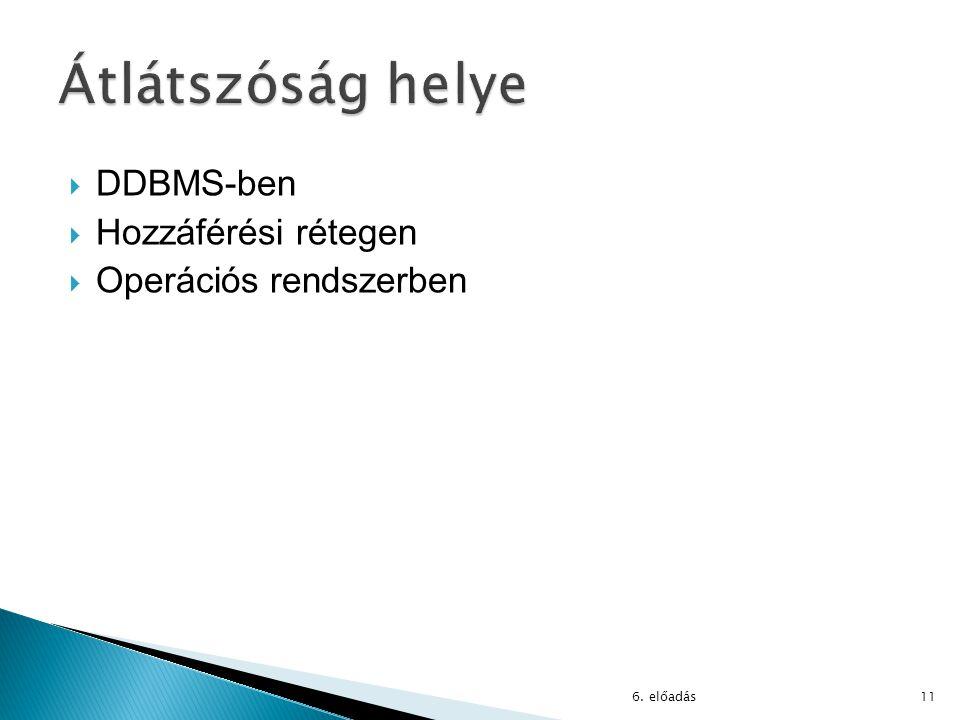  DDBMS-ben  Hozzáférési rétegen  Operációs rendszerben 6. előadás11