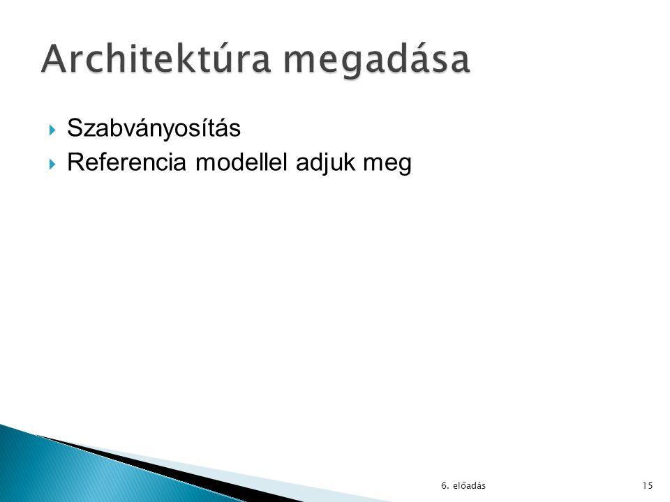  Szabványosítás  Referencia modellel adjuk meg 6. előadás15