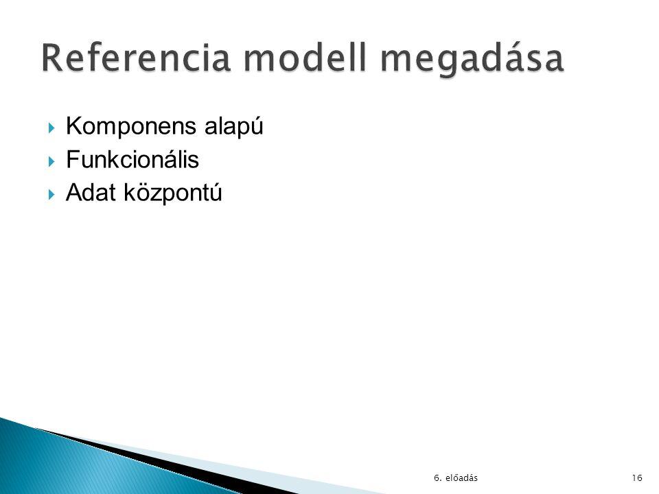  Komponens alapú  Funkcionális  Adat központú 6. előadás16