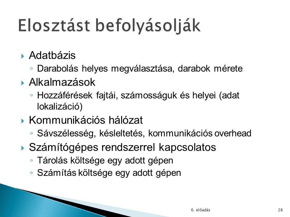  Adatbázis ◦ Darabolás helyes megválasztása, darabok mérete  Alkalmazások ◦ Hozzáférések fajtái, számosságuk és helyei (adat lokalizáció)  Kommunik
