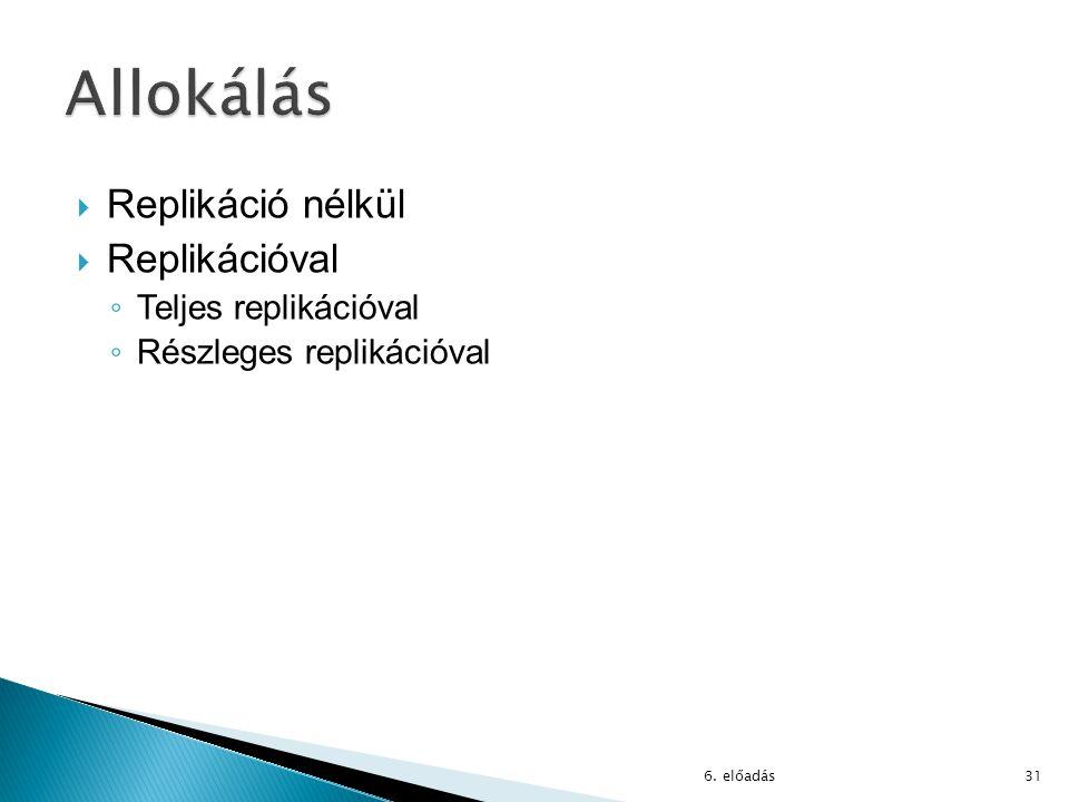 Replikáció nélkül  Replikációval ◦ Teljes replikációval ◦ Részleges replikációval 6. előadás31